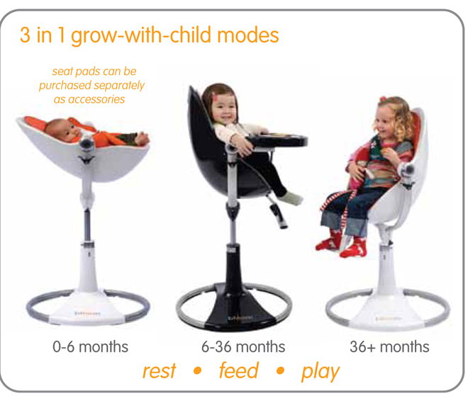 Bloom Baby High Chair Bloom High Chairs For Babies
